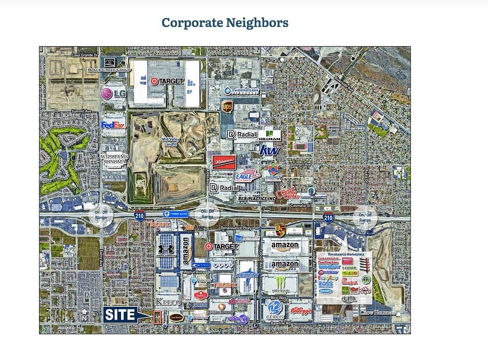 custom property website corporate neighbors